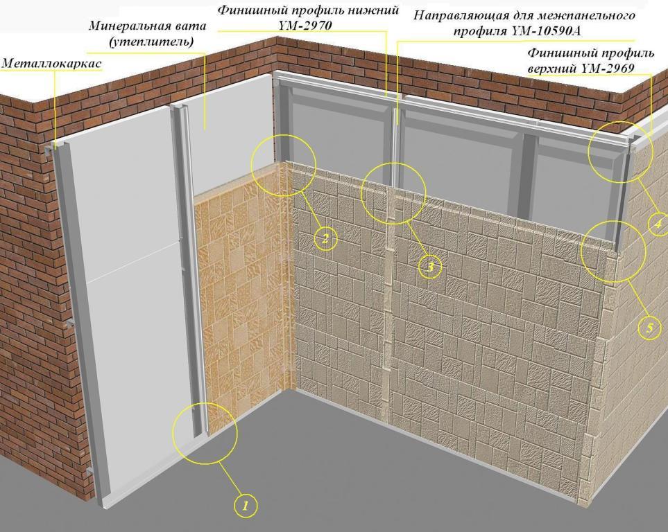 Монтаж фасадных панелей Ханьи